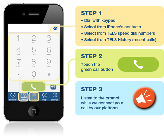 TEL3 App Steps for iPhone